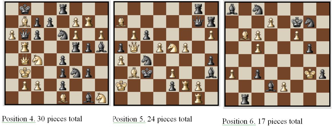 Pattern recognition in chess | ChessBase