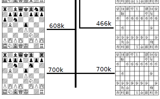 Inside the (deep) mind of AlphaZero | ChessBase