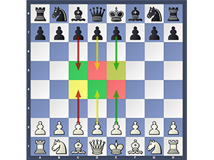 Best of 2015: Most popular opening | ChessBase