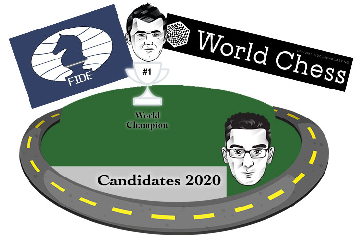 FIDE updates and the World Championship cycle   ChessBase