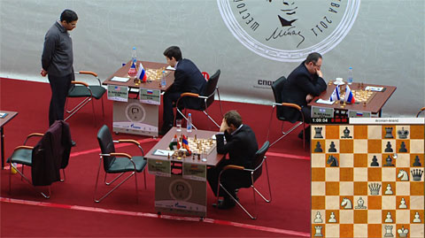 Nakamura-Nepomniachtchi with Carlsen watching.