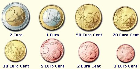 Image Result For Images Of The Euro