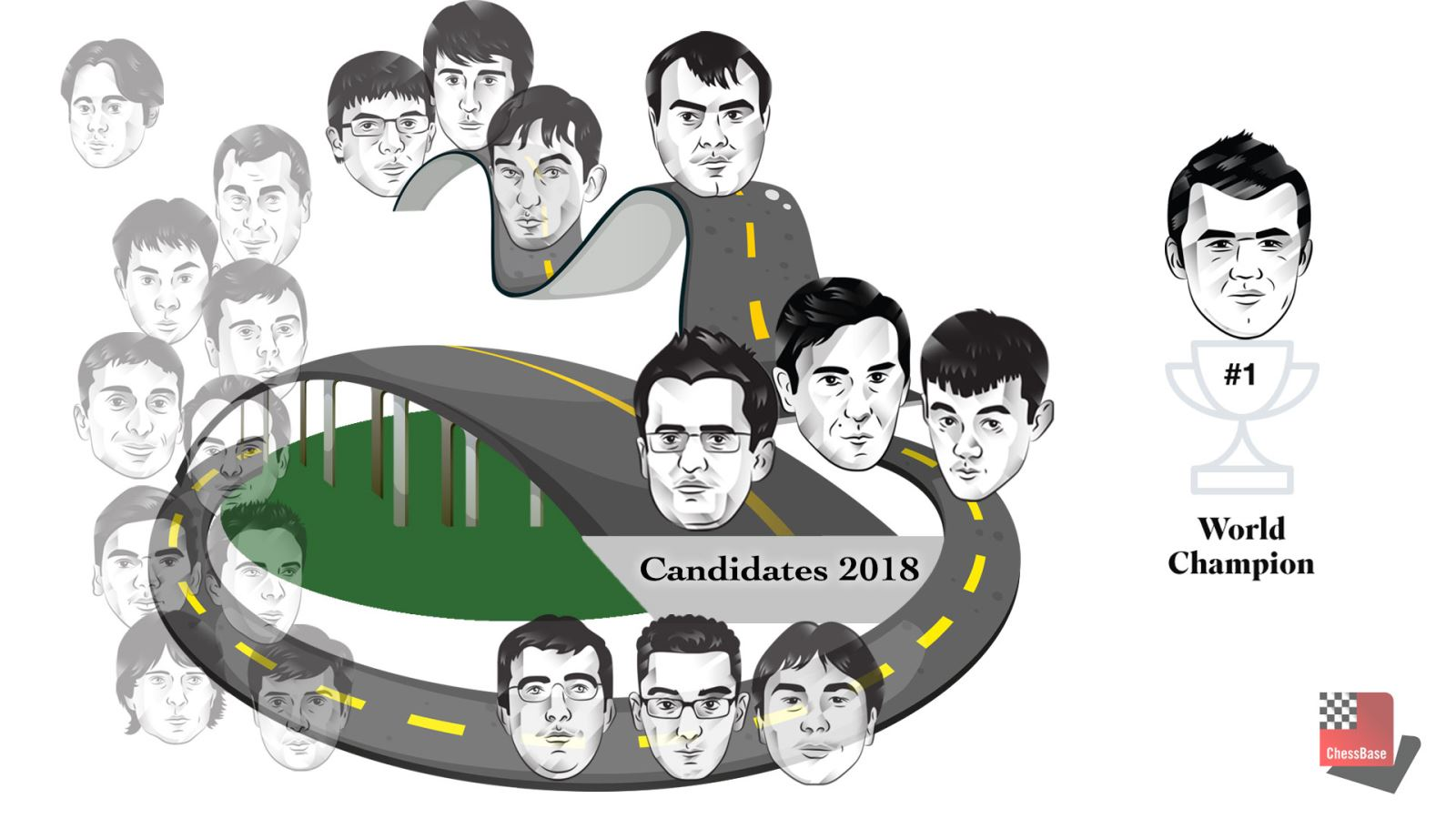 Road to Candidates