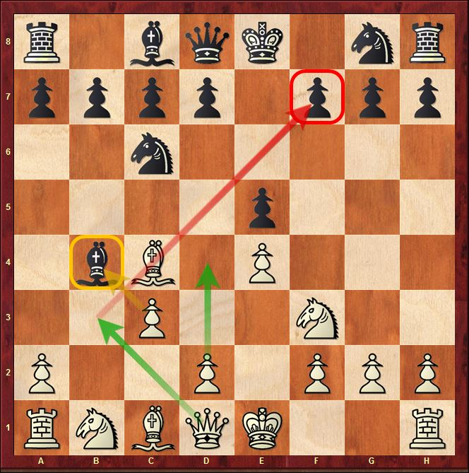 Evans Gambit For The New Generation Chessbase