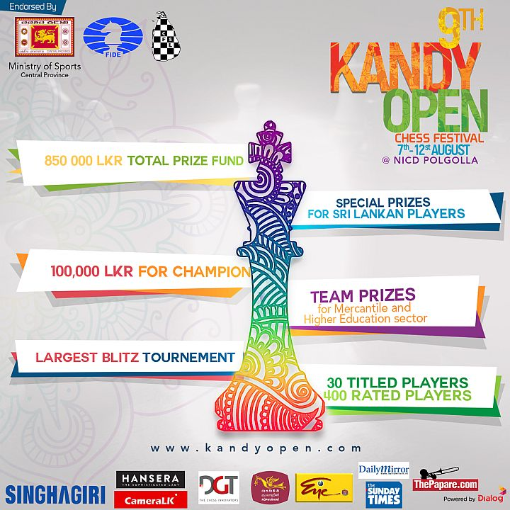 Poster of the Kandy Open 2018