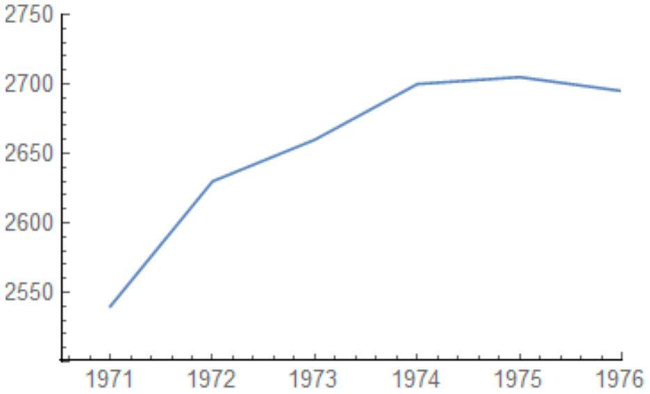 Fischer vs Karpov in 1975: Who would have won? | ChessBase