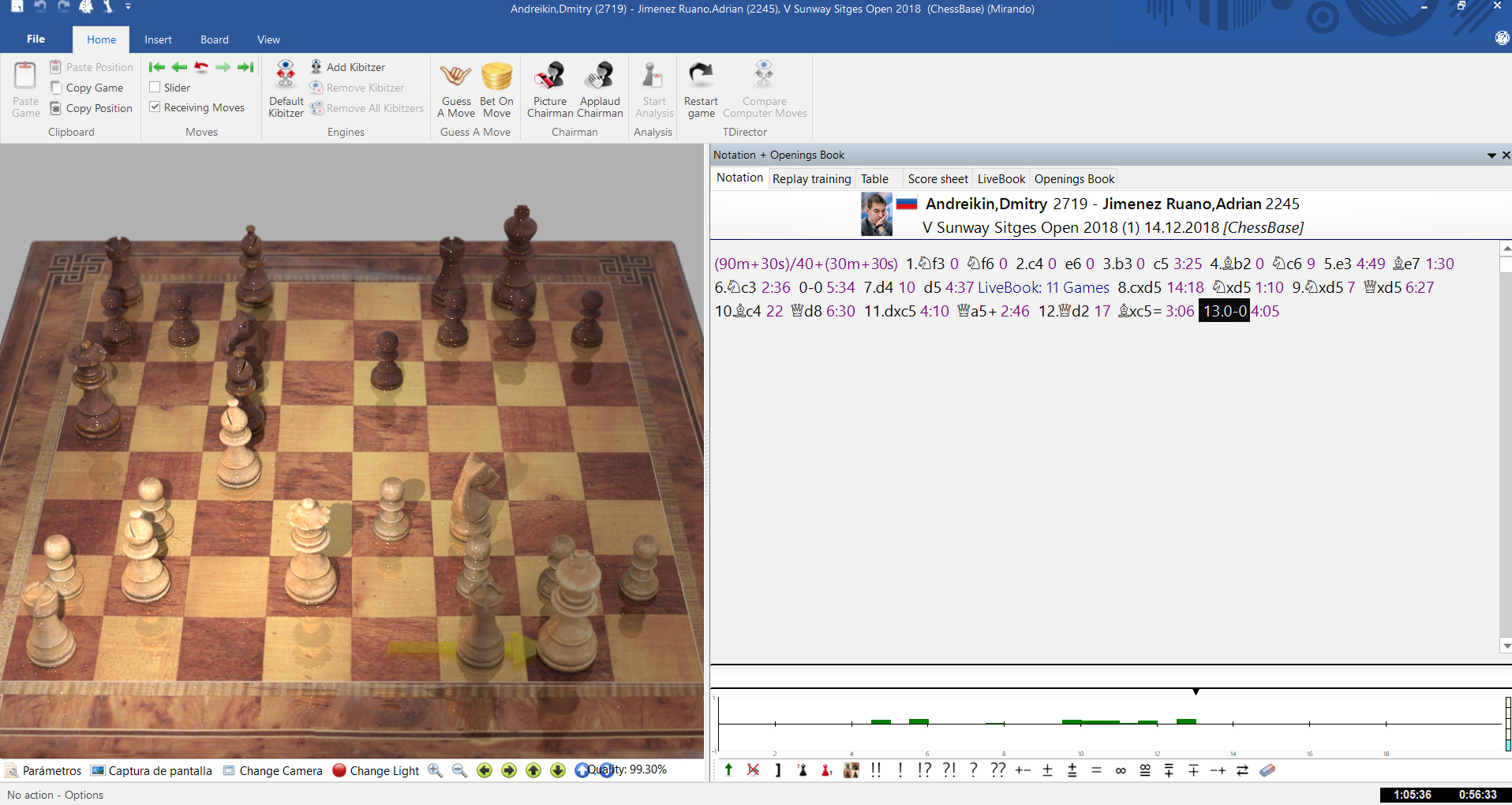 Live broadcast on Playchess