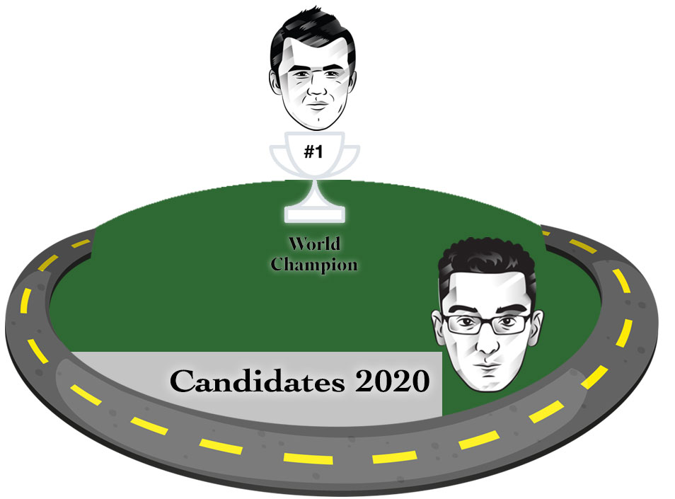 Caruana is a Candidate