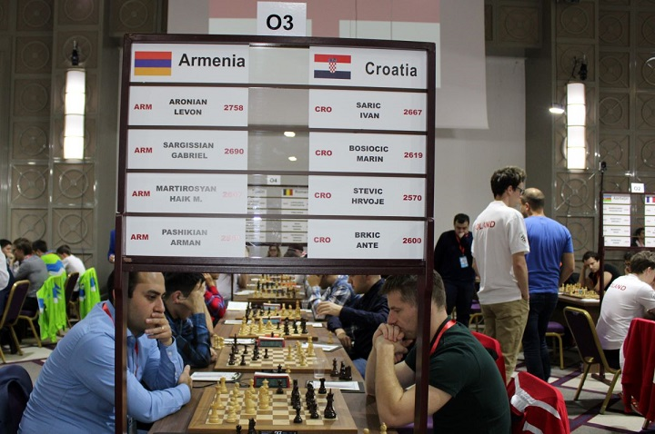 European Team Chess Championships 2019