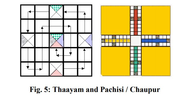 Thaayam and Pachisi / Chaupur