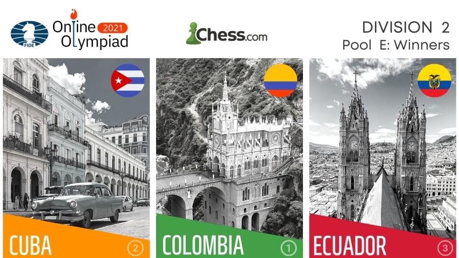 Шахматная онлайн-олимпиада ФИДЕ 2021